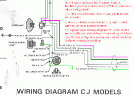 basic wiring 101, getting you started! jeepforum com 1978 cj5 fuse box diagram at 1978 Jeep Cj7 Fuse Box Diagram