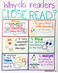 Close Reading Tips And Strategies For Upper Elementary