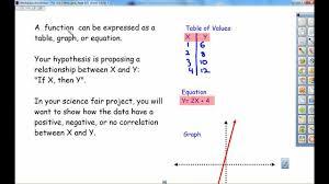 Trendline Equations In Excel