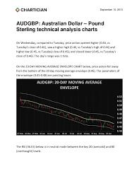 Australian Charts 2015 Australian Dollar Pound Sterling Technical Analysis Charts