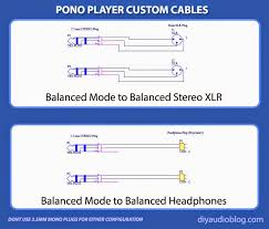 4 pin mini xlr wiring diagram images 5mm stereo plug wiring xlr microphone cable wiring diagram further diy audio electronics from zynsonixcom pono player balanced
