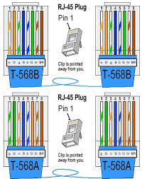 rj45 t568b wiring diagram on rj45 images free download wiring Wiring Diagram For Rj45 rj45 t568b wiring diagram 13 t 568b ethernet cable diagram rj45 t568 a wiring wiring diagram for rj45 connector