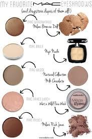 mac eyeshadows vs dupes splurge or save the best mac