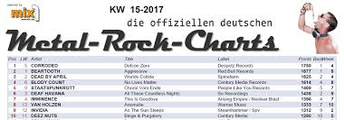 Corroded 1 On The Metal Rock Charts Despotz Records