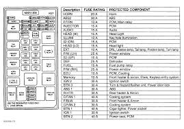 kia soul 2 0 2007 auto images and specification 2005 kia sorento fuse box location at 2006 Kia Sorento Interior Fuse Box Diagram