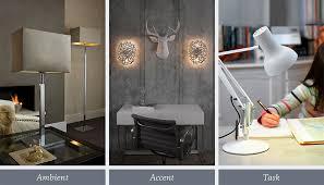 designing your own lighting scheme