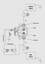 chicago wiring diagram wiring diagram rows chicago electric winch wiring diagram 92868 wiring diagram sequence chicago generator wiring diagram chicago electric winch