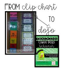 For The Love Of First Grade Tracking Class Dojo Behavior