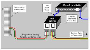 wiring diagram for phone lines readingrat net telephone wiring basics at Telephone Wiring Diagram