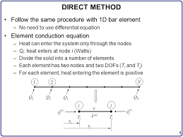 direct method follow the same procedure with 1d bar element