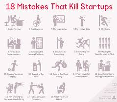 paul graham s essays about startups visualized 18 startup mistakes infographic