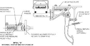 Wilwood Disc Brakes Pedal Assemblies Tech Tips