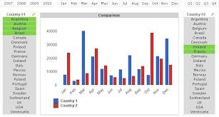 Qlikview Alternate States Combined With Set Analysis To
