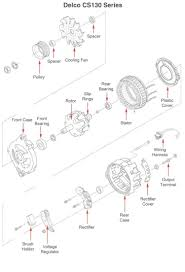 Beautiful ford alternator wiring diagram 2007 photos electrical