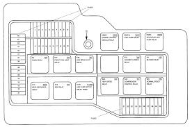 1999 bmw 323i fuse box diagram wiring diagram library bmw 323i fuse box wiring diagrams323i fuse box diagram wiring library bmw 740il fuse box 1999
