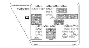 2005 gmc fuse box diagram 2005 wiring diagrams online