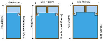 bed sizes full vs double. Double Bed Size Vs Full Sizes Measurements Dimensions Canada