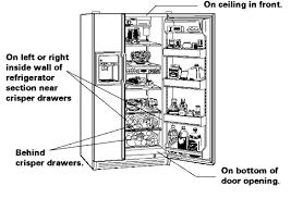 refrigerator inside parts. inspiration kitchenaid fridge parts refrigerator inside g