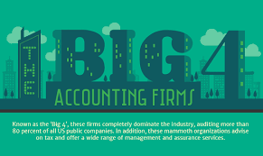 The Big 4 Accounting Firms Infographic Visualistan