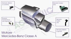 Centralina motore per mercedes classe a 170 cdi già scodificata con emulatore. Vdo Ecu Mercedes Benz A Classe W168 Actronics Srl