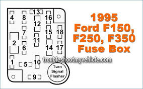 2006 f350 fuse box diagram awesome dodge stratus 2005 2006 fuse 2000 F350 Fuse Diagram at 2014 F350 Fuse Box Diagram Pictures Locations