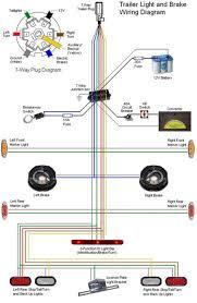 7 wire camper wiring diagram wiring diagram simonand 4 way trailer wiring at 7 Wire Trailer Wiring Diagram