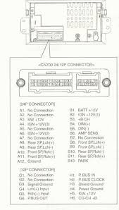 delco radio wiring diagram wiring diagram lambdarepos delphi delco radio wiring diagram at Delco Radio Wiring Diagram