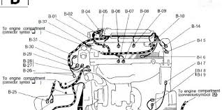 99 eclipse wiring diagram electrical drawing wiring diagram \u2022 2002 Mitsubishi Lancer Radio Wiring Diagram 99 eclipse engine diagram wiring library rh evevo co 99 eclipse radio wiring diagram 99 eclipse custom