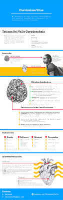 11 Of The Best Creative Resumés | Creative Bloq