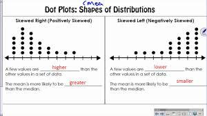 dot plot example dot plots example 2 youtube