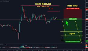 Suntv Stock Price And Chart Bse Suntv Tradingview India