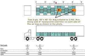 trailer load pallet diagrams trailer database wiring trailer load pallet diagrams