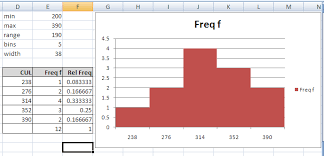 how to make a histogram in excel histograms