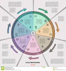 business process template infographic cyclic business process or workflow for project stock
