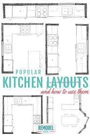 Modren Kitchen Design Layout Ideas For Small Kitchens Popular Layouts And How To Use Inspiration Decorating