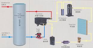 hot water heater pump. Exellent Heater In Hot Water Heater Pump