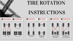 Tire Rotation Patterns Amazing Tire Rotation Instructions For Best Performance Finixx