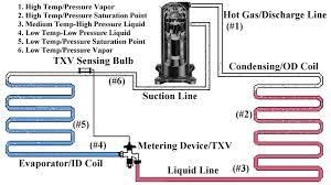 lennox thermostat wiring diagram & honeywell_ct87n\