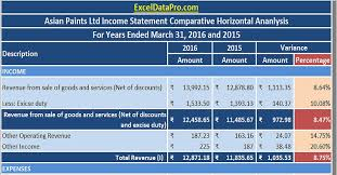 excel income statement download profit loss statement income statement horizontal