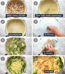 These step by step photos and instructions are here to help you visualize how to make this recipe. One Pot Chicken Broccoli Rice Casserole Recipetin Eats