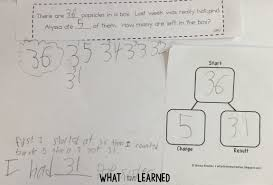 Math Word Problem Key Words Chart How To Teach Addition And Subtraction Word Problems