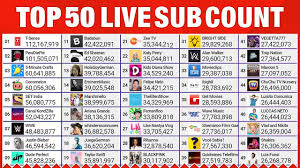 Youtube Subscriber Chart 2018 Top 50 Youtube Live Sub Count Pewdiepie Vs T Series More