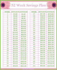 Money Savings Challenge 52 Week Savings Plan Real Advice Gal