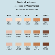 Skin Tone Color Chart Photoshop Basic Skin Tones Resources For Second Life Layered Psd