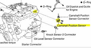 lexus gs engine diagram lexus sc300 engine diagram lexus wiring diagrams