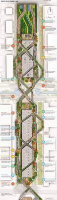 landscape architecture blueprints. Full Size Of Home Designlandscape Architecture Blueprints With Ideas Design Landscape H