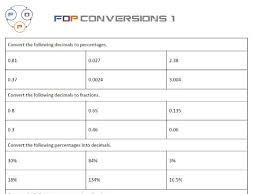 Fdp Chart Math Fdp Conversion Worksheet Fractions Decimals Percentages