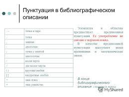 Презентация на тему Реализация требований библиографического  3 Пунктуация в библиографическом описании Элементам и областям предшествует предписанная