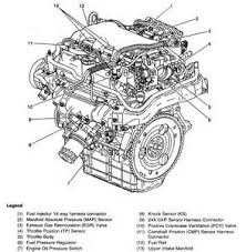 similiar 98 chevy lumina engine diagram keywords engine diagram in addition chevy lumina 3100 v6 engine diagram 1998