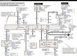 2001 navigator engine wiring diagram wiring diagram expert 2001 lincoln navigator engine diagram wiring diagram toolbox 2001 lincoln navigator wiring diagram diagram data schema